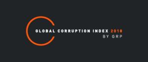 Global risk profile